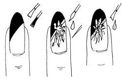 Схема росписи ногтей