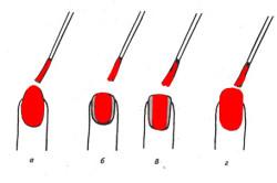 Этапы нанесение краски на ноготь