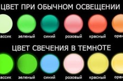 Палитра флуоресцентного лака