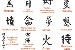 Популярные иероглифы для нанесения на ногти