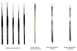 Виды кисточек для дизайна ногтей