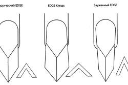 Формы ногтей EDGE