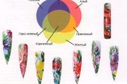 Сочетание цветов акриловых красок для ногтей