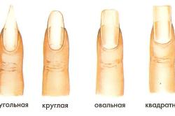 Основные типы ногтей
