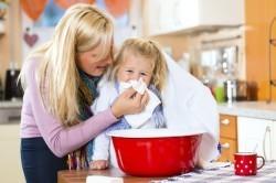 Ингаляция для лечения сухого кашля