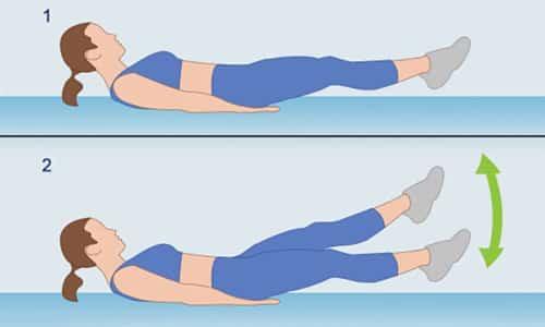 Важную роль при лечении играет то, как часто пациент выполняет физические упражнения