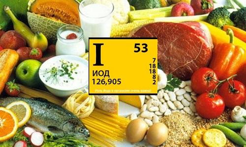 Диета при тиреотоксикозе исключает продукты, содержащие большое количество йода